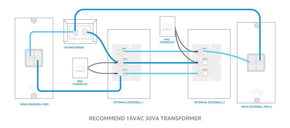 medium resolution of wiring diagrams for ring video doorbell pro setup ring help won door wiring diagrams