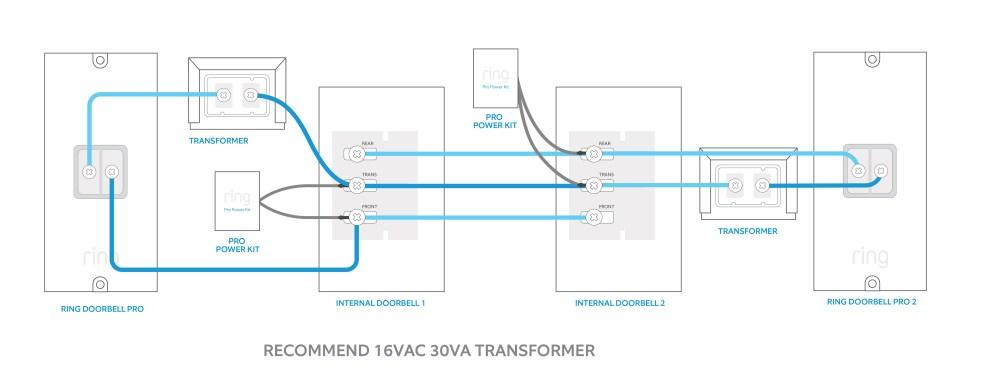medium resolution of wiring diagrams for ring video doorbell pro setup ring help ring pro wiring diagram