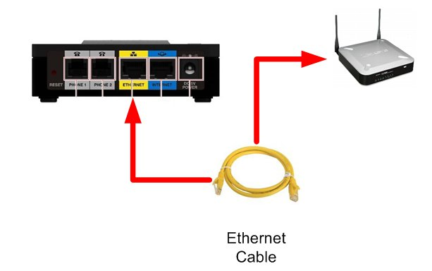 linksys wireless router setup diagram home audio speaker wiring with phone cable - image of imageto.co