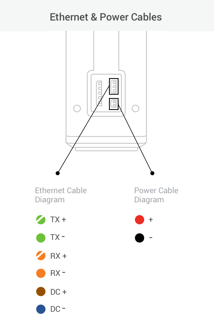 hight resolution of the right side is the ethernet and power connectors