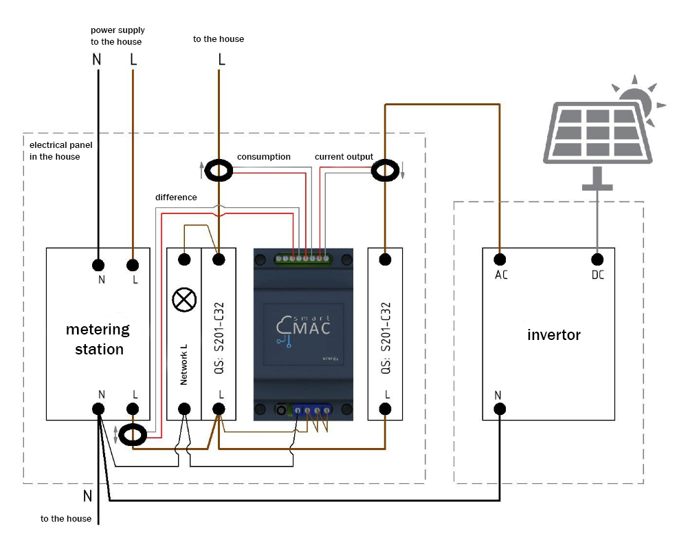 hight resolution of solar power plant wiring diagram