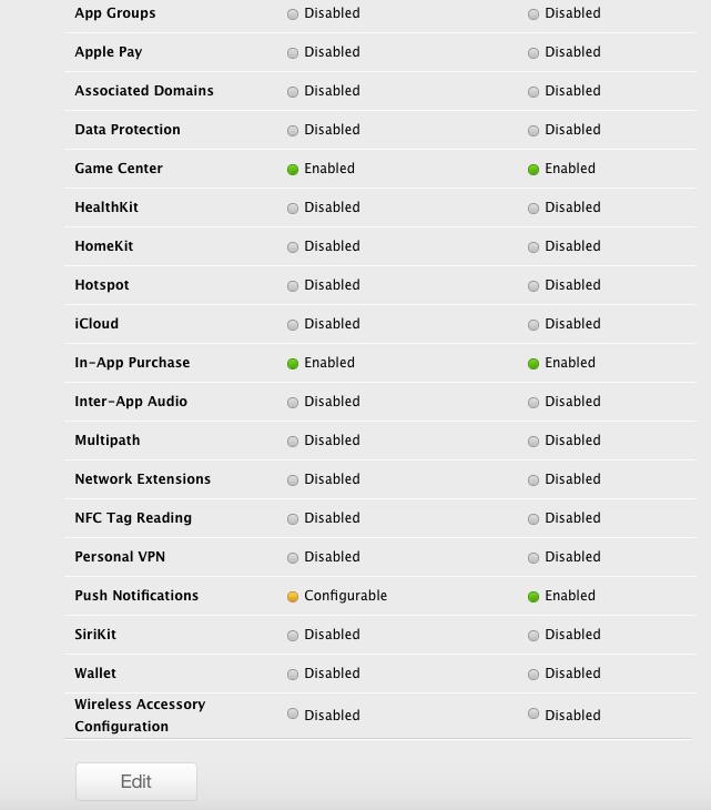 Apple Developer Guide
