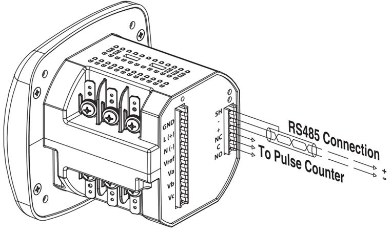 Monitor Shark AC Meters