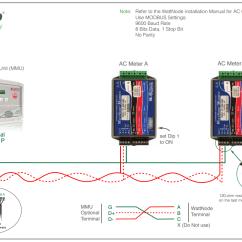 Sma Energy Meter Wiring Diagram Solar Power Schematic Monitor Wattnode Ac  Tigo Resource Center