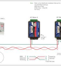 below is a sample wiring diagram for connecting wattnode ac meters to the mmu s optional rs 485 modbus communication port  [ 1086 x 796 Pixel ]