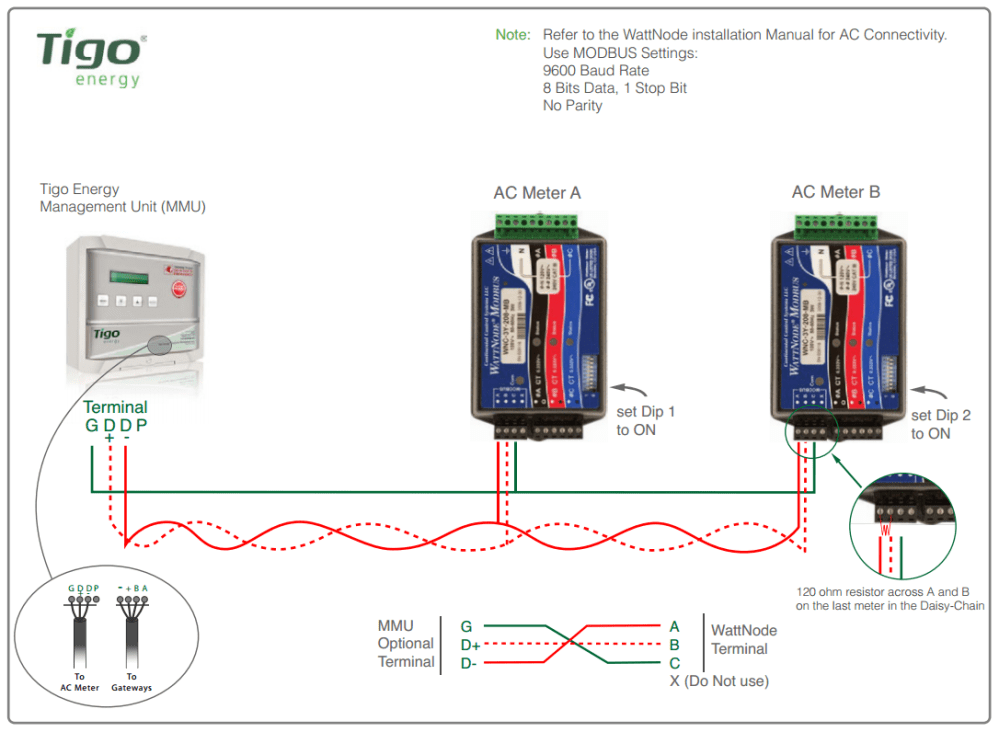 medium resolution of below is a sample wiring diagram for connecting wattnode ac meters to the mmu s optional rs 485 modbus communication port