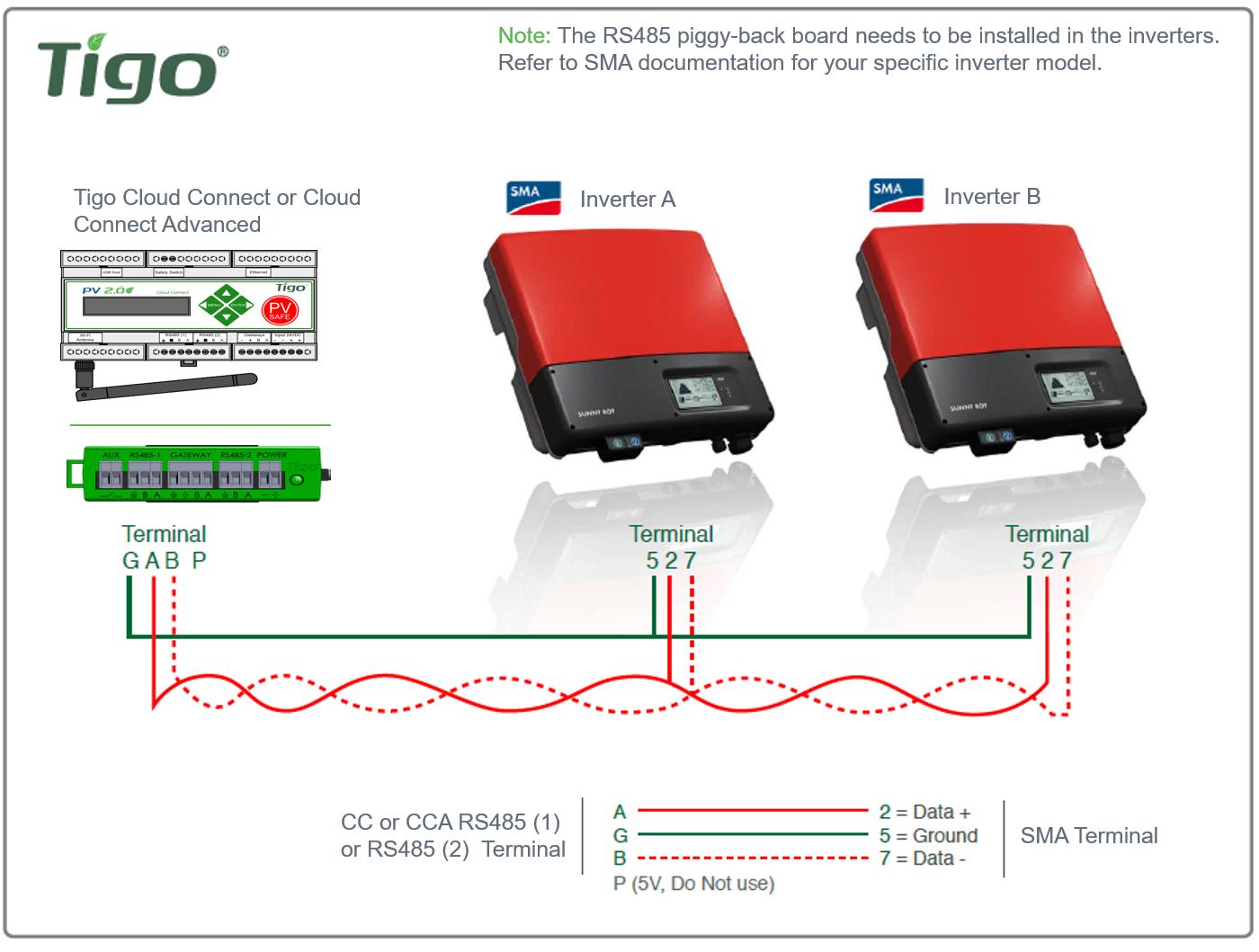 sma energy meter wiring diagram weed eater carburetor monitor inverter via rs485  tigo resource center