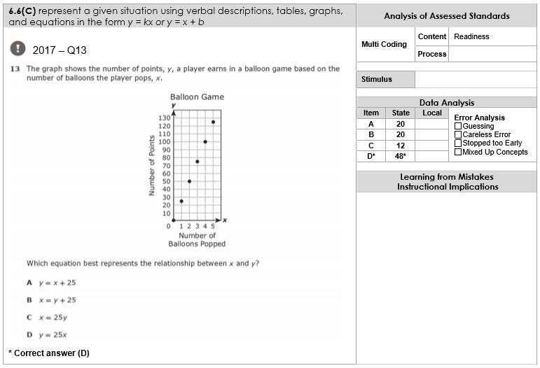 Grade 6 Math STAAR Item Samples & Tuva