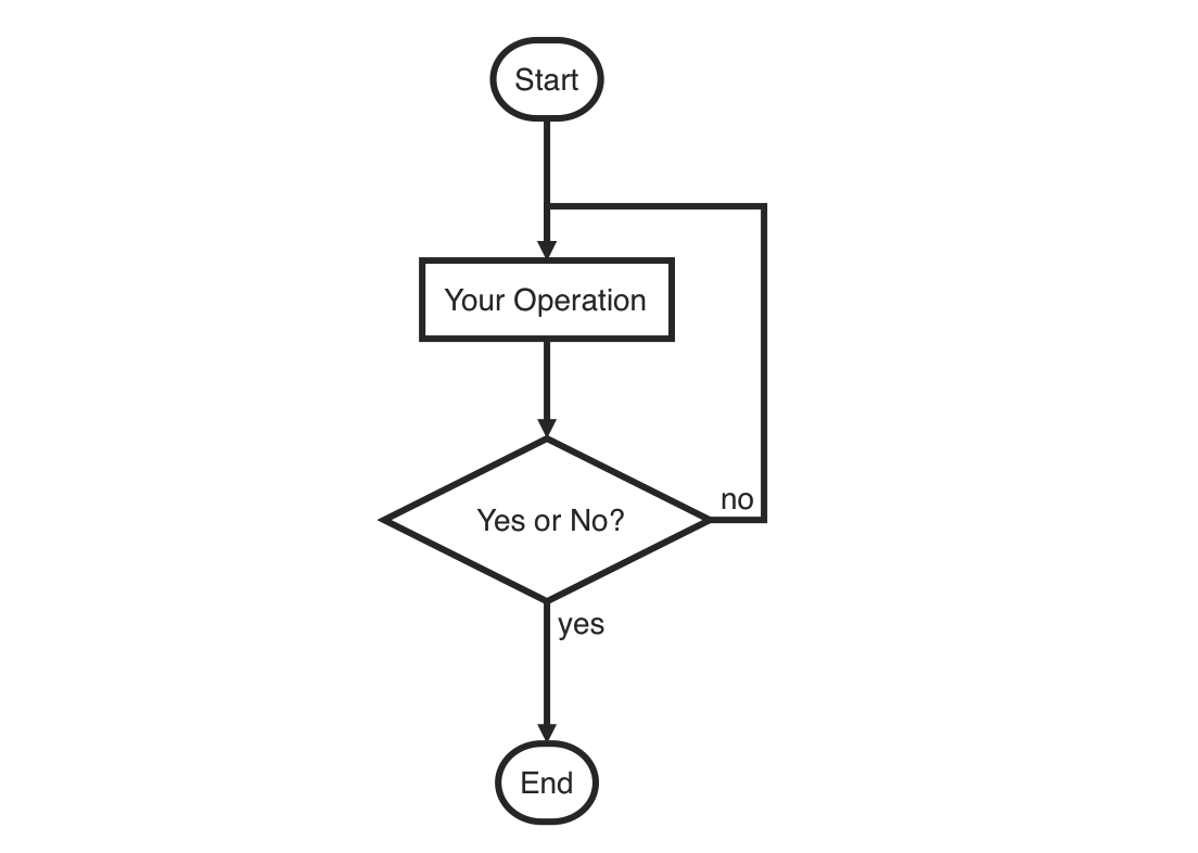 Draw Diagrams With Markdown