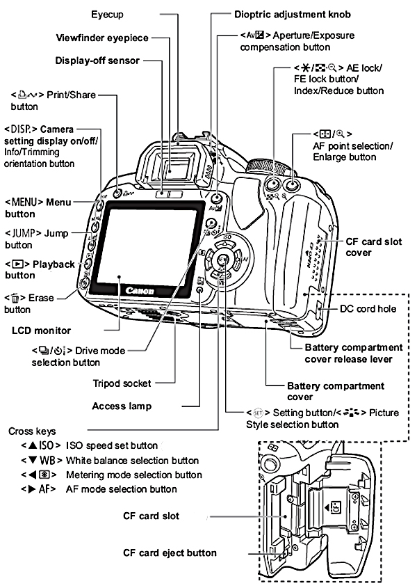 [DIAGRAM] Canon Rebel Digital Diagram Guide FULL Version