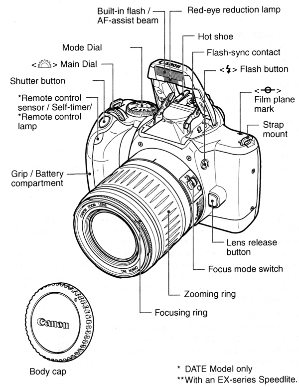 Bestseller: User Guide Canon Eos Rebel K2