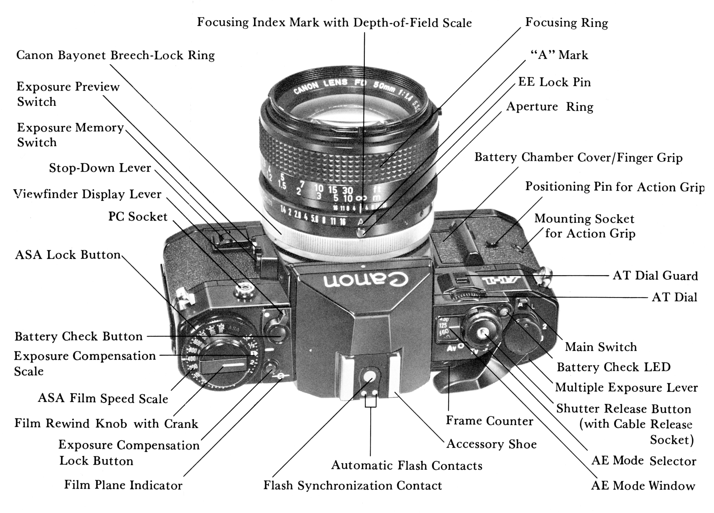 slr camera diagram 4 pin trailer connector wiring canon knowledge base a1 here is a list of the parts and