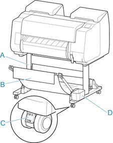 Canon:imagePROGRAF Manuals:PRO-2000:Stand Parts