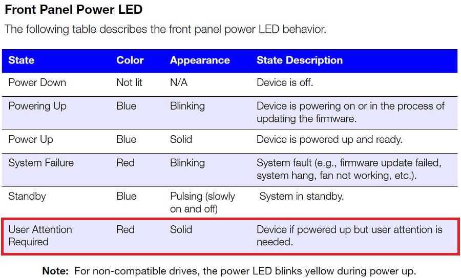 Led Light Notifications