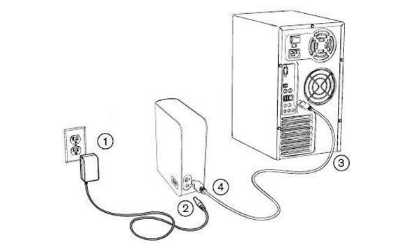 Cómo conectar, desconectar e instalar físicamente una