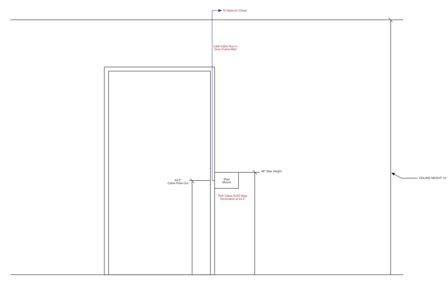Scheduling Display