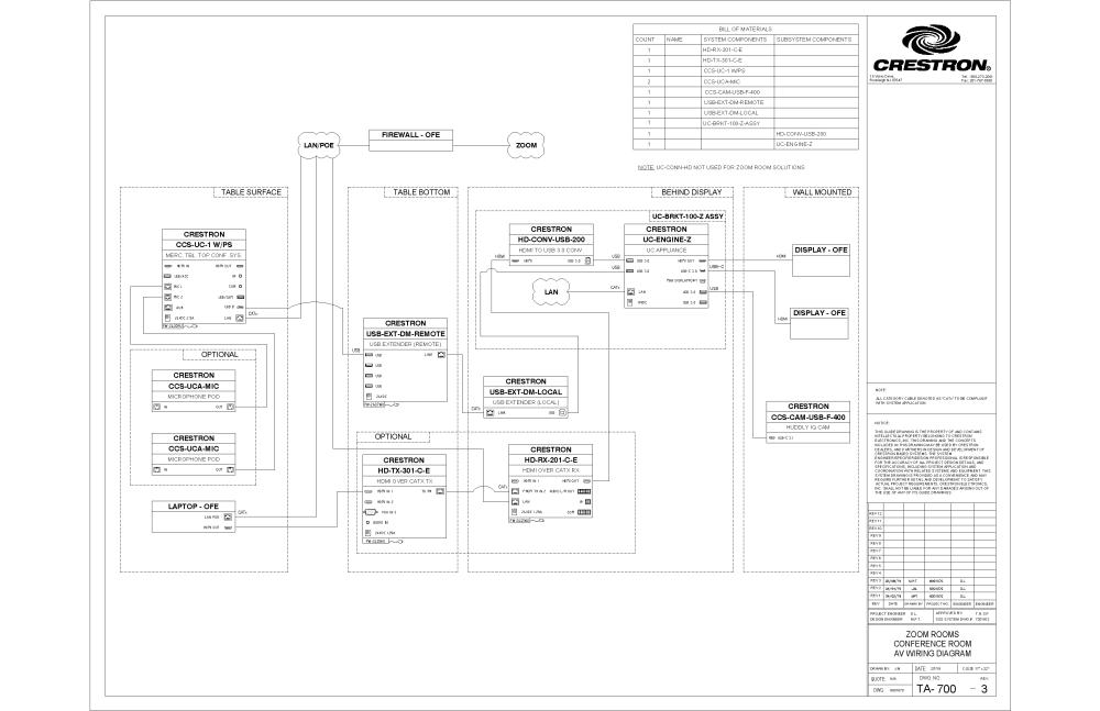 medium resolution of crestron conference 7 13 people u2013 zoom help centeruc 400 wiring diagram