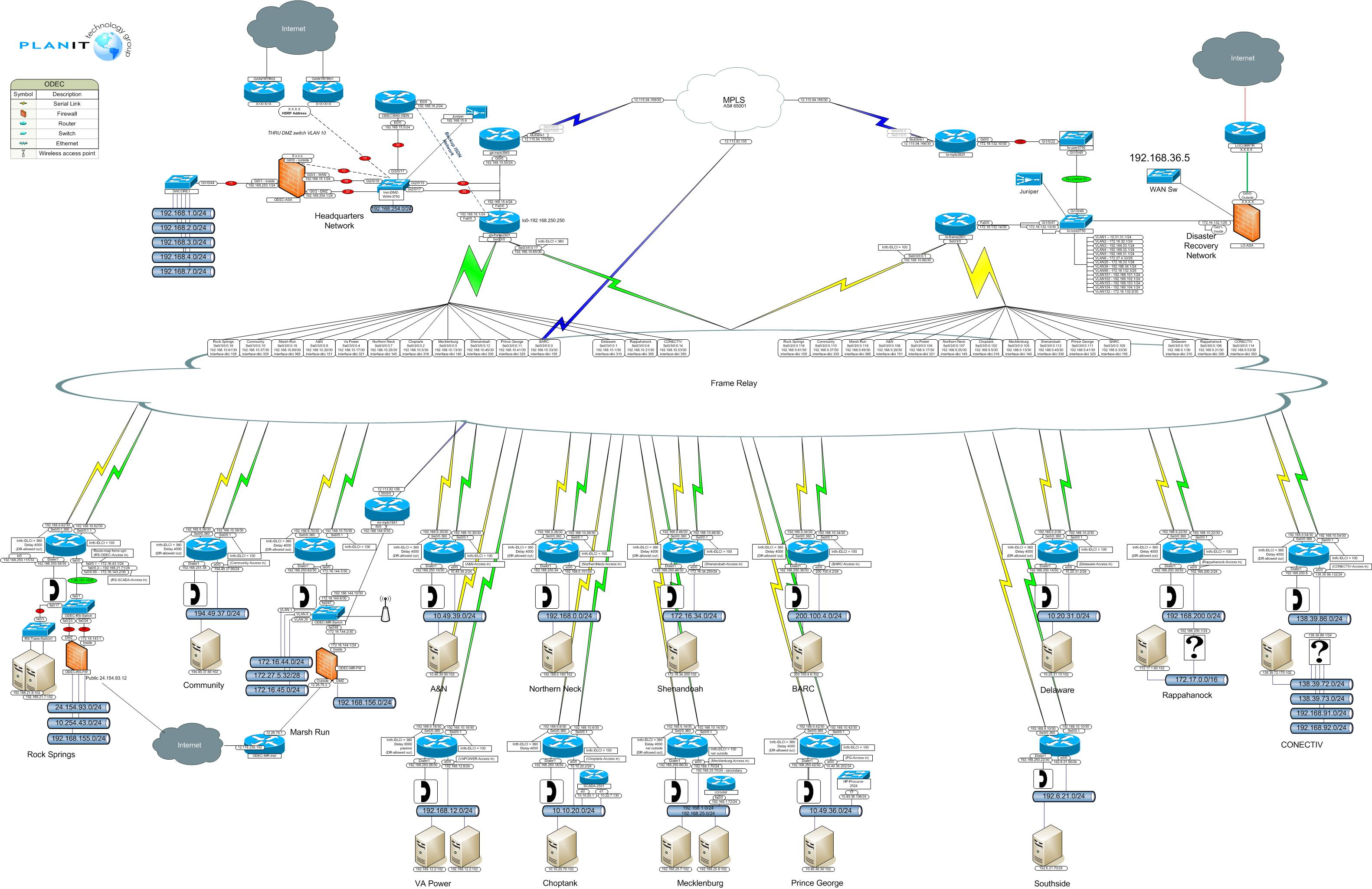 Solved Routing Issue On WAN Cisco Support Community