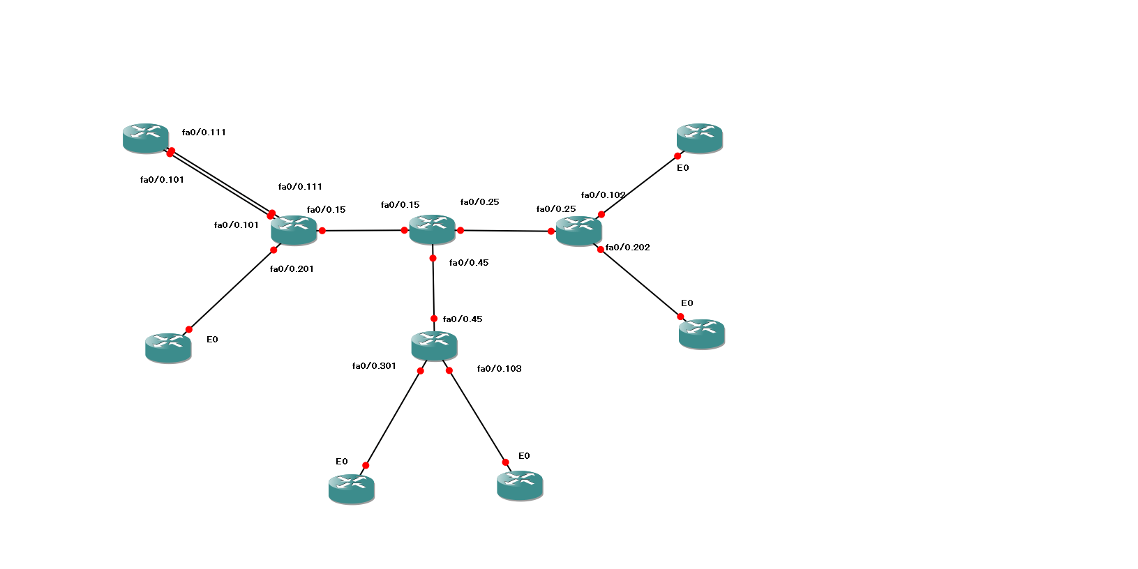 server logical topology diagram double wide mobile home electrical wiring to physical cisco community