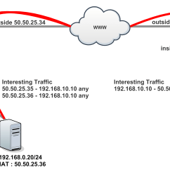 Site To Vpn Network Diagram Hydrolysis Reaction Complexity Cisco Support Community