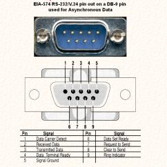Rs232 To Rj45 Null Modem Wiring Diagram 12v Led Rj12 Pin File Mv58414 Odicis