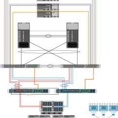 Cisco Ucs Diagram Bmw Ews 3 Wiring Fcoe Direct Attach Design Options Support Community