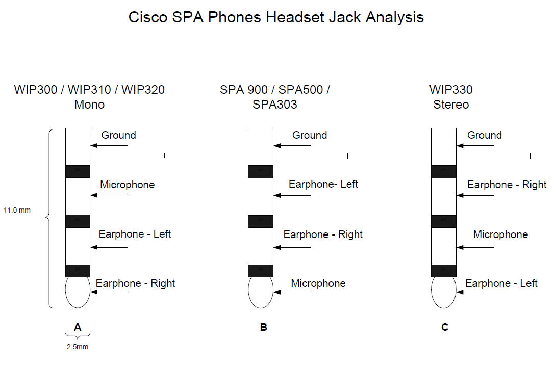 diagram xbox 360 headset wire diagram file wu31699
