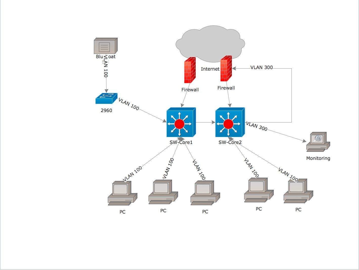 mpls network diagram visio 2 gang way dimmer wiring vpn work circuit elsavadorla