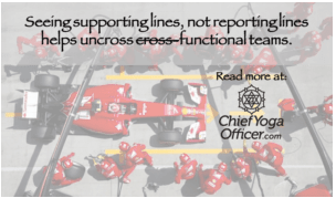 Supporting Lines Uncross Cross-functional Teamwork