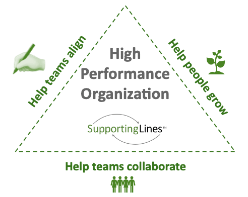 Our Services High-Performance Index High-Performance Framework