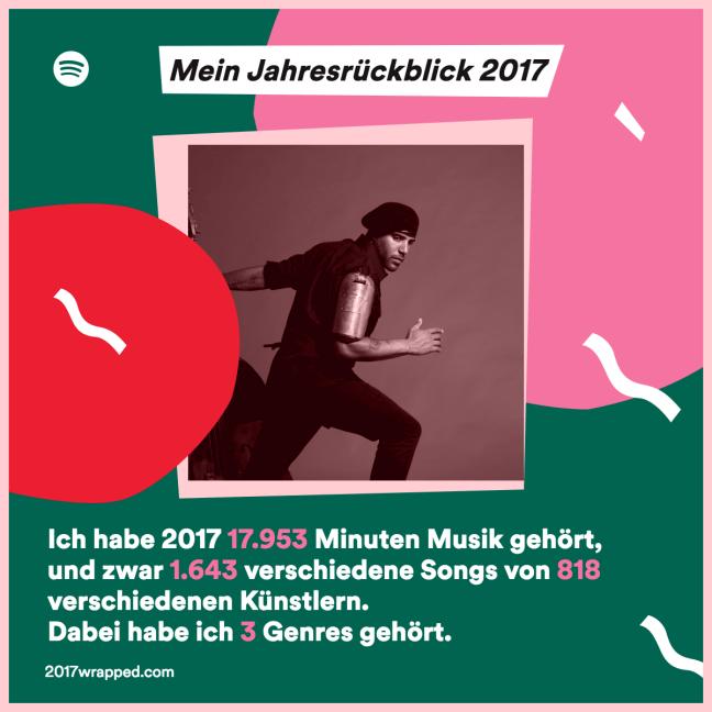 Meine Musik in Zahlen 2017