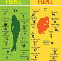 Inspiration: the 7 (or more) habits of Highly Successful People