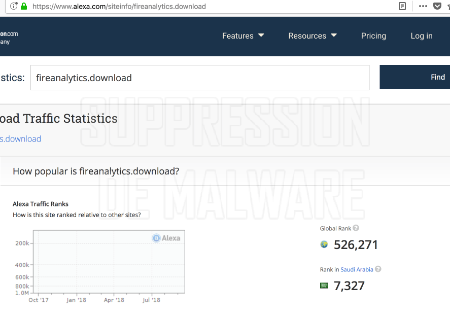 Fireanalytics.download virus
