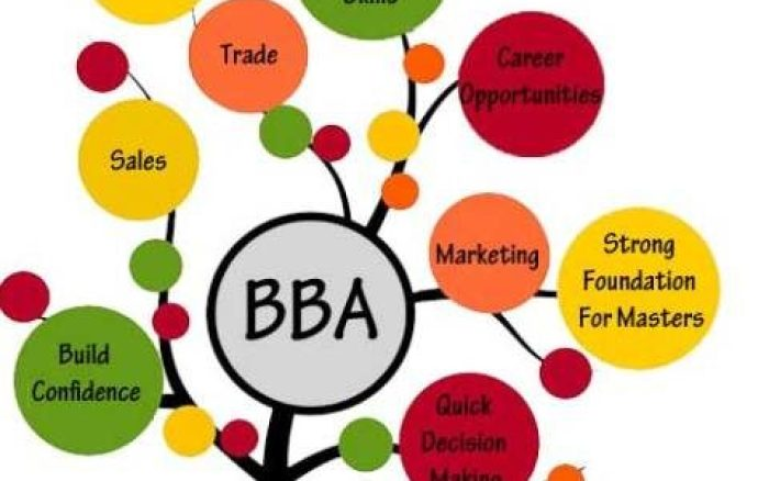 BBA-career (1)