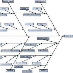 Ladder Braid Diagram Danfoss Vlt 6000 Hvac Wiring How To Fishbone Cake Ideas And Designs
