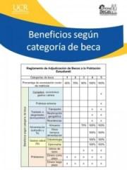 Entra en vigencia Reforma Integral al Reglamento de Becas3