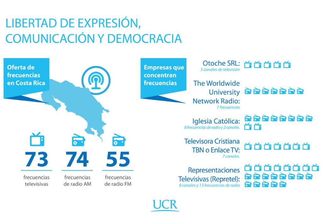La democracia de Costa Rica se debilita en la pantalla de la TV2