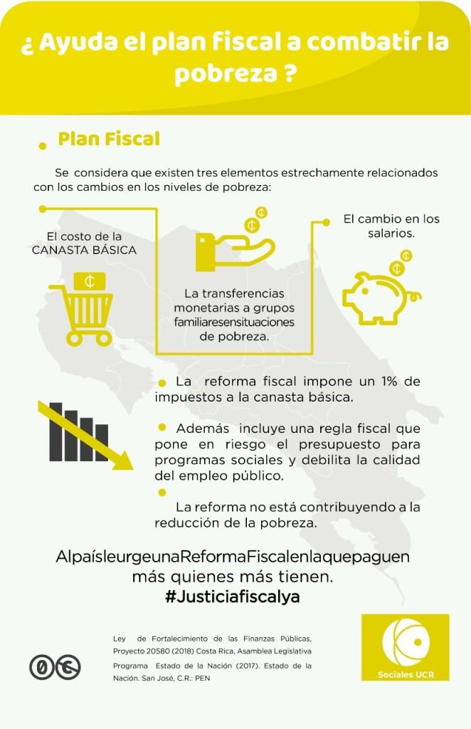 Ciencias Sociales UCR produce material didactico sobre plan fiscal2