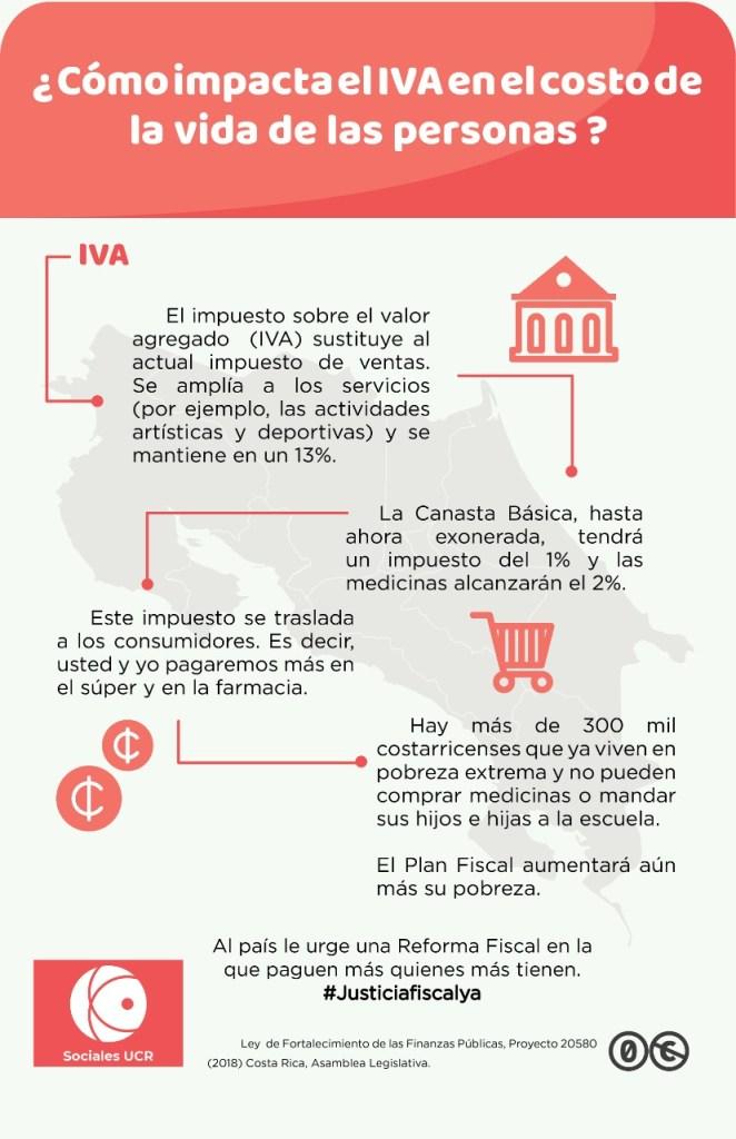 Ciencias Sociales UCR produce material didactico sobre plan fiscal5