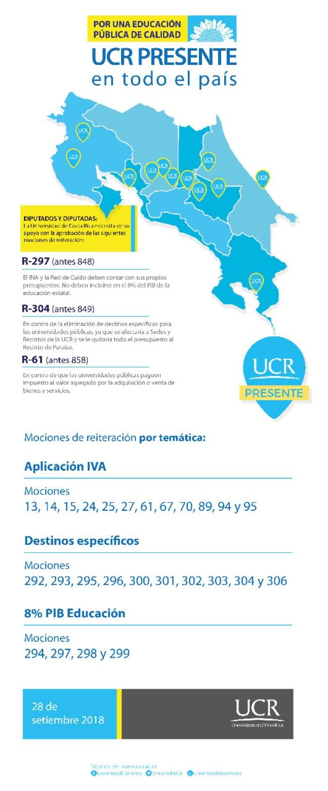 Llamado de UCR para plan fiscal que no afecte educacion superior publica