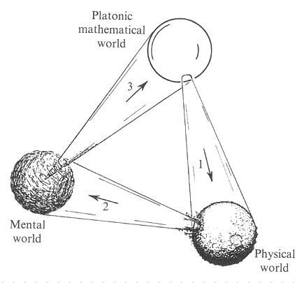 Hut-Alford-Tegmark Debate on Math, Matter and Mind