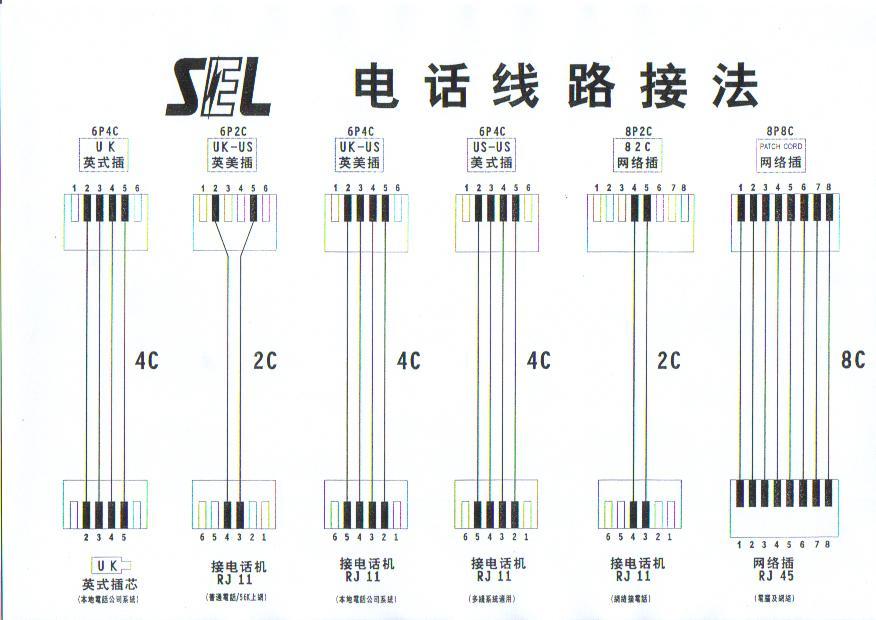 電話線   [組圖+影片] 的最新詳盡資料** (必看!!) - www.go2tutor.com