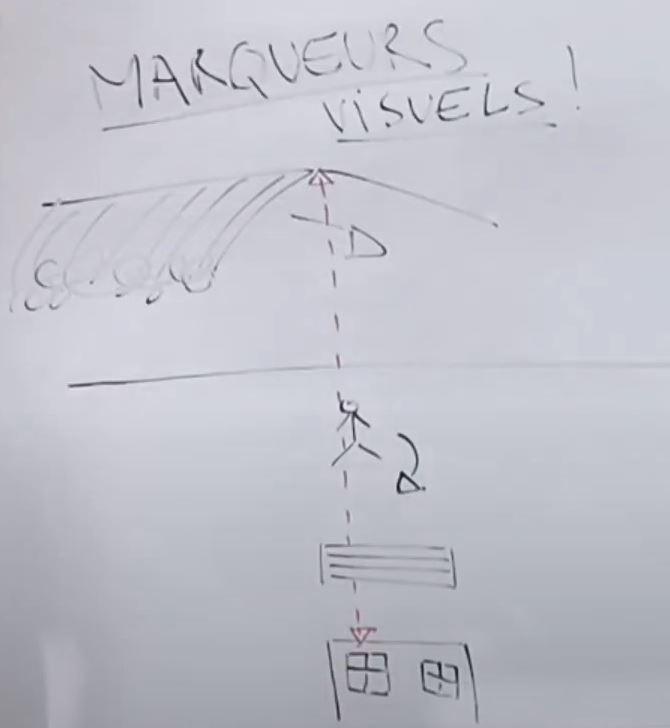 position horizontale dans l'eau en surf avec les marqueurs visuels