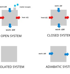 follow this link to see an example http www dummies com education science physics keeping a system at constant heat the adiabatic process  [ 1200 x 900 Pixel ]