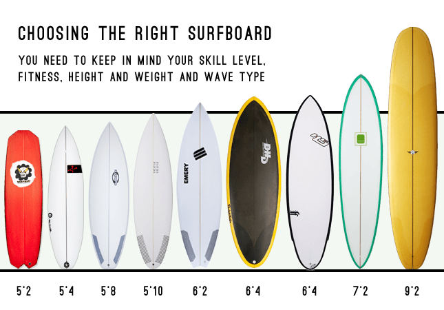 different surfboard types