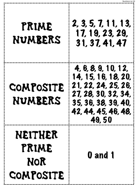 This can be used to help students learn the difference between prime and composite numbers.  Once the have it down, they can play a game you can find in the blog post.