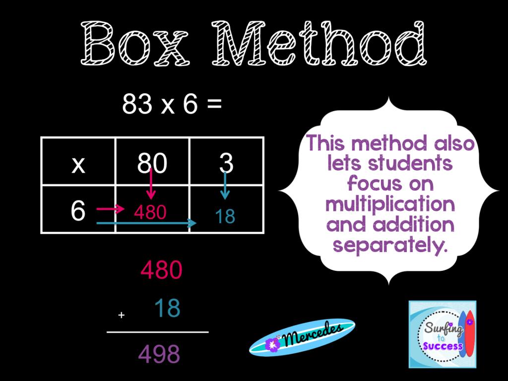 3 Strategies For Multiplying Multi Digit Numbers
