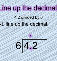 Free Dividing Decimals Worksheets - Surfing to Success [ 768 x 1024 Pixel ]