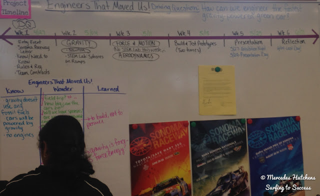 Specific weekly goals are set on the timeline to keep collaborative groups on task.