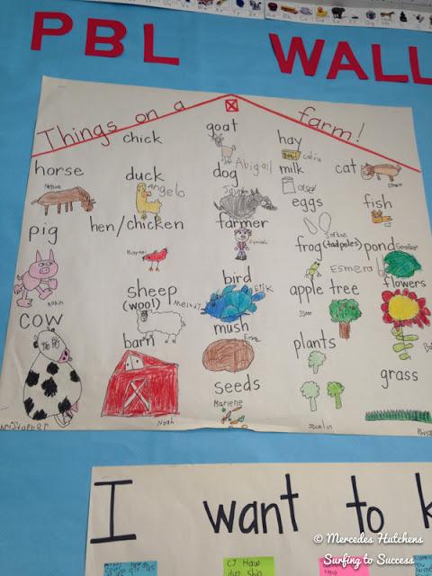 Project Based Learning in Kindergarten